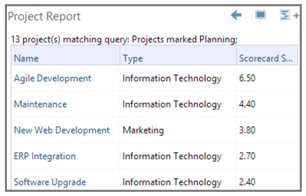 Project Scorecard Report